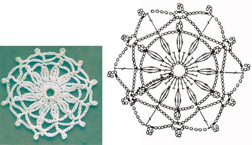 На основе круглых мотивов можно так же вязать салфетки и скатерти.