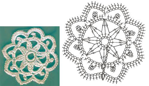 La-vida>Дом>Вязание крючком - круглые мо&#10 :  crochet motif